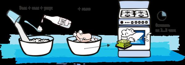 Смесь мыла и соды с уксусом