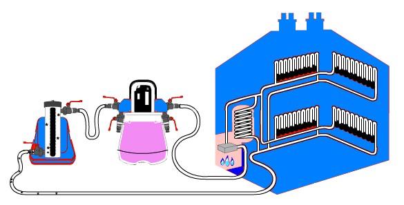 В частном доме промывку можно произвести, не снимая радиатор