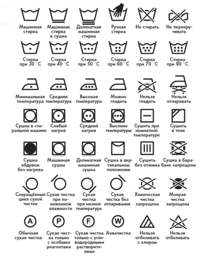 Таблица расшифровки значков